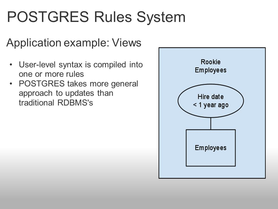 POSTGRES Rules System Application example: Views User-level syntax is compiled into one or more rules POSTGRES takes more general approach to updates