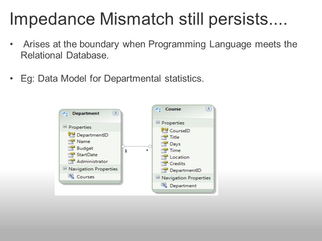 Persistent Programming Languages Motivation: Reduce the impedance mismatch How.