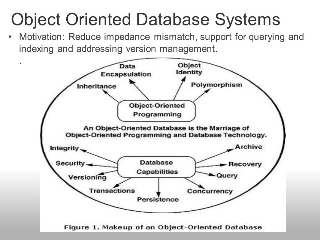 Object Oriented Database Systems Drawbacks- o No uniform agreement on the any OODB paradigm.