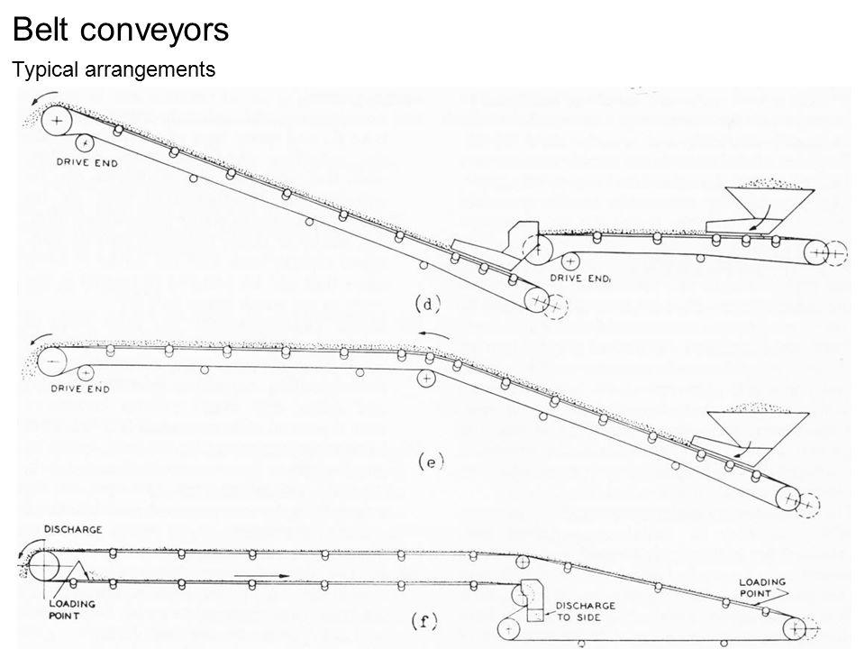 Belt conveyors Typical arrangements