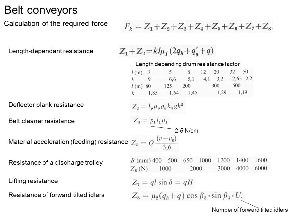 Belt conveyors Calculation of the required force Length-dependant resistance Length depending drum resistance factor Deflector plank resistance 2-5 N/