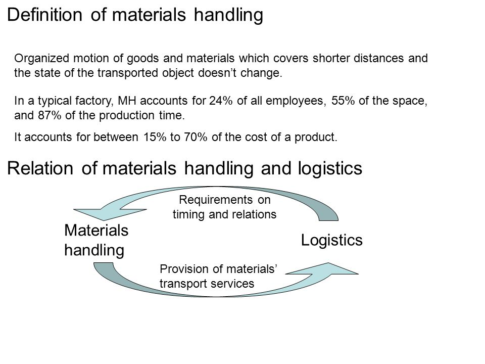 Definition of materials handling Organized motion of goods and materials which covers shorter distances and the state of the transported object doesn'