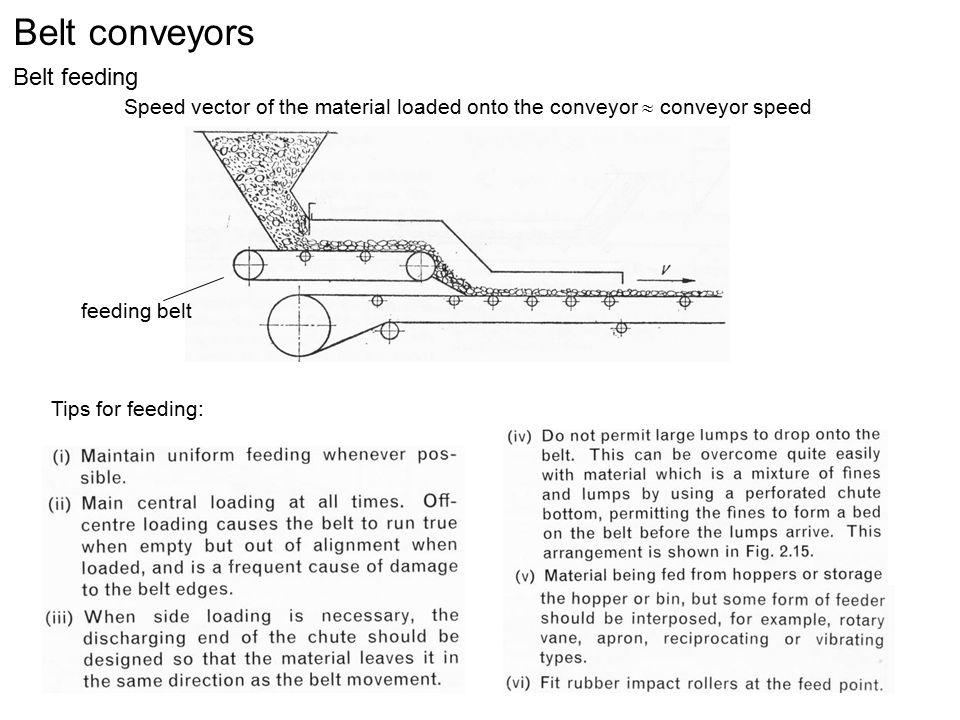 Belt conveyors Belt feeding Speed vector of the material loaded onto the conveyor  conveyor speed feeding belt Tips for feeding: