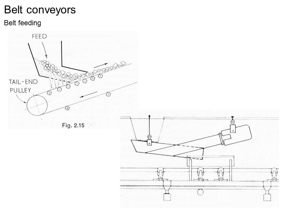Belt conveyors Belt feeding