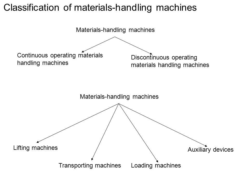 Classification of materials-handling machines Materials-handling machines Continuous operating materials handling machines Materials-handling machines
