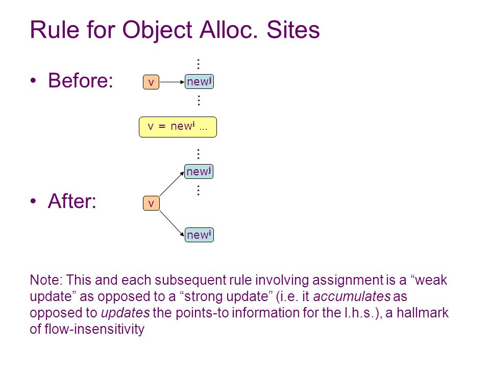 v = new i … Rule for Object Alloc.