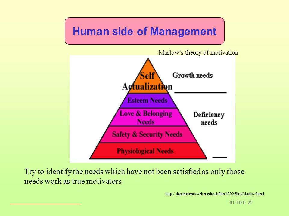 S L I D E 21 Human side of Management Try to identify the needs which have not been satisfied as only those needs work as true motivators Maslow's theory of motivation http://departments.weber.edu/chfam/1500.Bird/Maslow.html