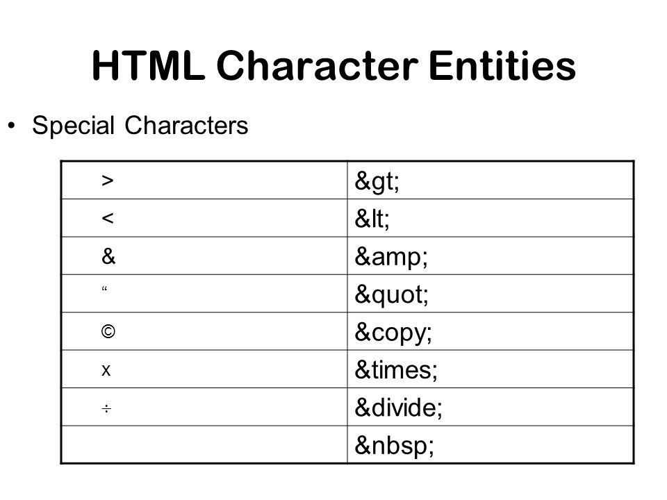 HTML Character Entities Special Characters > > < < & & © © x ×  ÷