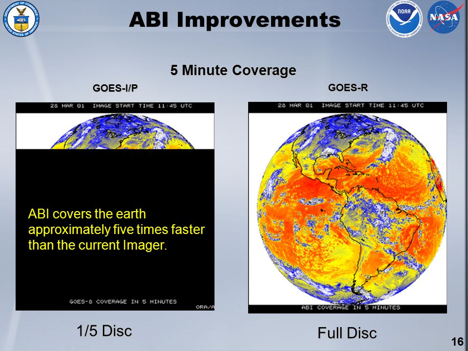 16 ABI Improvements 1/5 Disc GOES-I/P 5 Minute Coverage GOES-R Full Disc ABI covers the earth approximately five times faster than the current Imager.