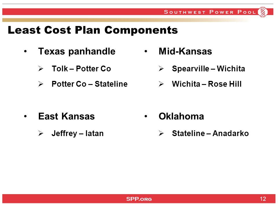 SPP.org Least Cost Plan Components Texas panhandle  Tolk – Potter Co  Potter Co – Stateline East Kansas  Jeffrey – Iatan Mid-Kansas  Spearville – Wichita  Wichita – Rose Hill Oklahoma  Stateline – Anadarko 12