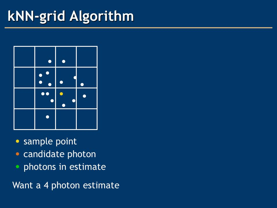kNN-grid Algorithm sample point photons in estimate candidate photon Want a 4 photon estimate