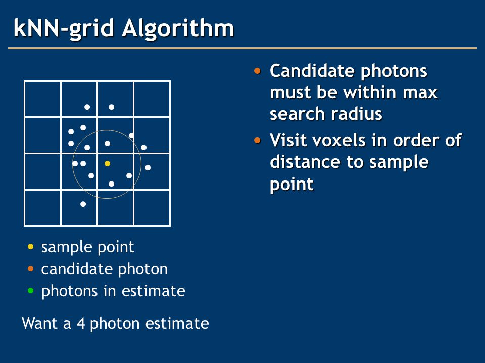 kNN-grid Algorithm Candidate photons must be within max search radius Candidate photons must be within max search radius Visit voxels in order of distance to sample point Visit voxels in order of distance to sample point sample point photons in estimate candidate photon Want a 4 photon estimate