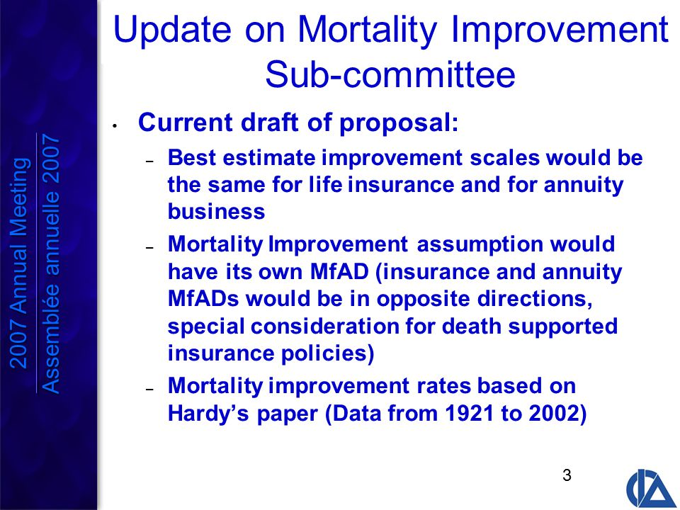 3 Update on Mortality Improvement Sub-committee Current draft of proposal: – Best estimate improvement scales would be the same for life insurance and for annuity business – Mortality Improvement assumption would have its own MfAD (insurance and annuity MfADs would be in opposite directions, special consideration for death supported insurance policies) – Mortality improvement rates based on Hardy's paper (Data from 1921 to 2002) 2007 Annual Meeting Assemblée annuelle 2007 2007 Annual Meeting Assemblée annuelle 2007