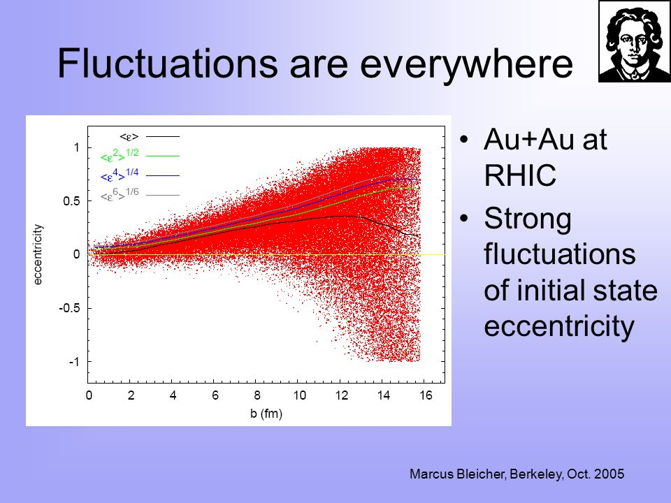 Fluctuations are everywhere Au+Au at RHIC Strong fluctuations of initial state eccentricity