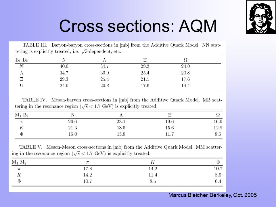 Marcus Bleicher, Berkeley, Oct Cross sections: AQM