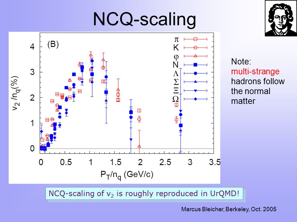 Marcus Bleicher, Berkeley, Oct. 2005 NCQ-scaling NCQ-scaling of v 2 is roughly reproduced in UrQMD.