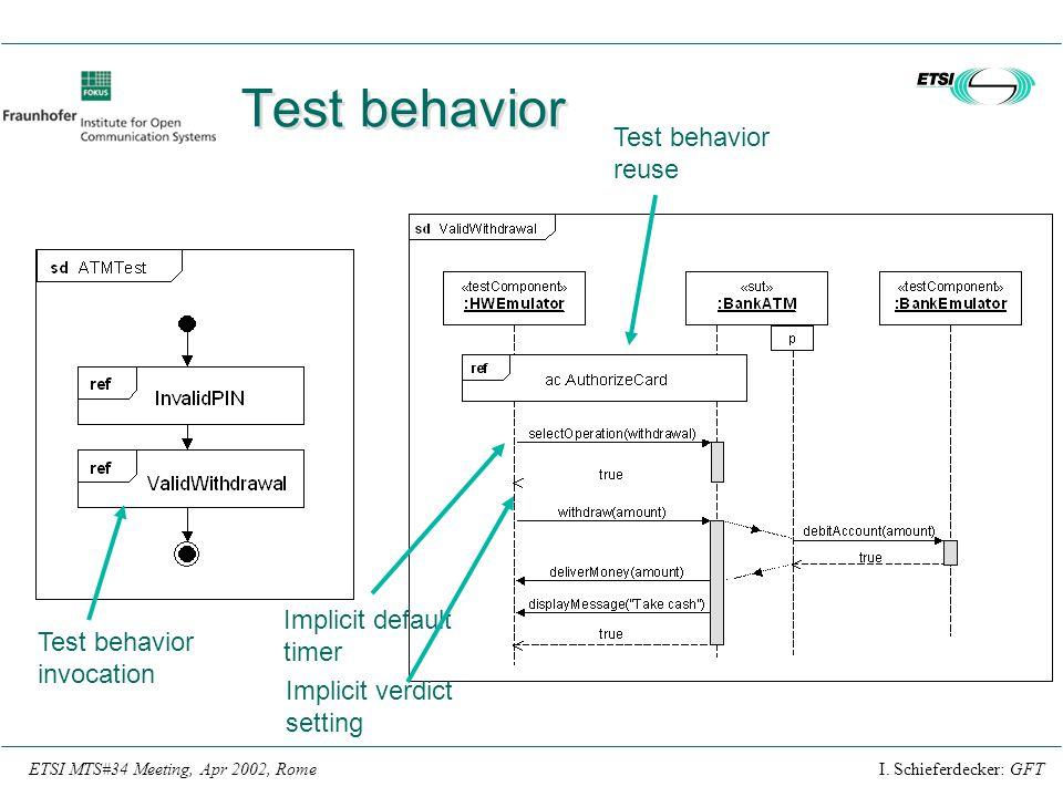 I. Schieferdecker: GFTETSI MTS#34 Meeting, Apr 2002, Rome Test behavior Test behavior invocation Test behavior reuse Implicit default timer Implicit v