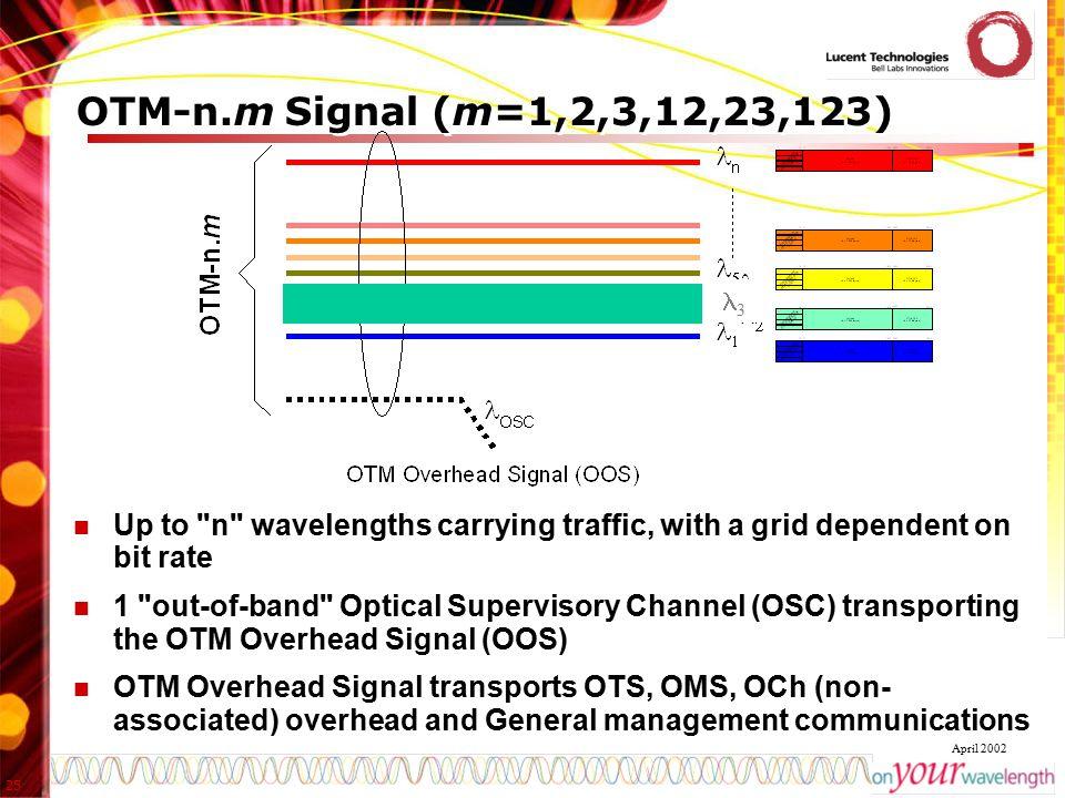 25 April 2002 OTM-n.m Signal (m=1,2,3,12,23,123) Up to