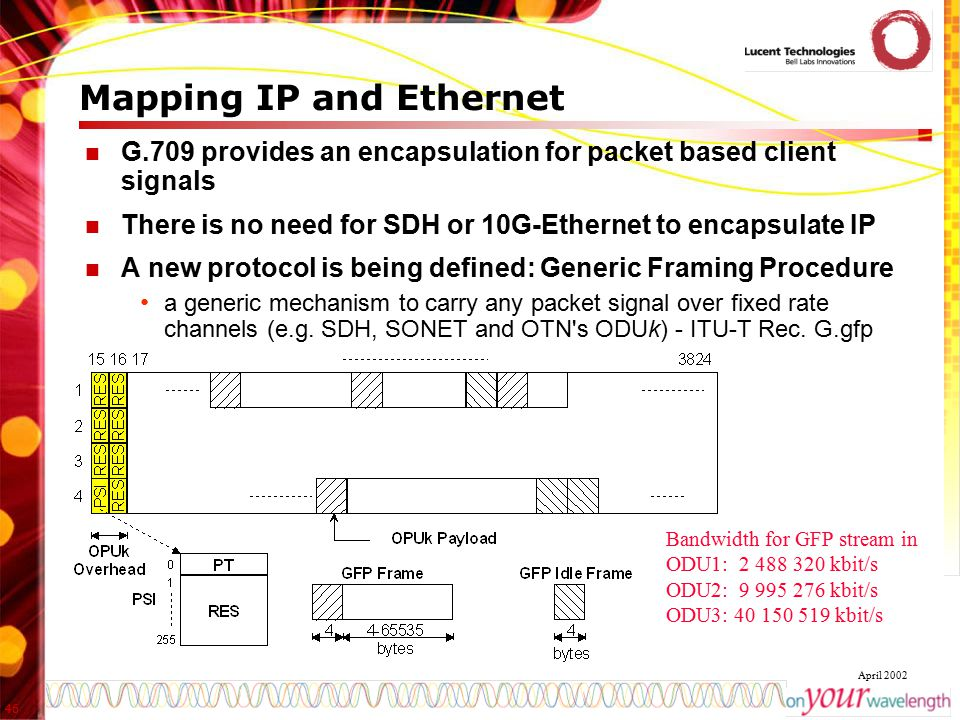 46 April 2002 Mapping IP and Ethernet G.709 provides an encapsulation for packet based client signals There is no need for SDH or 10G-Ethernet to enca