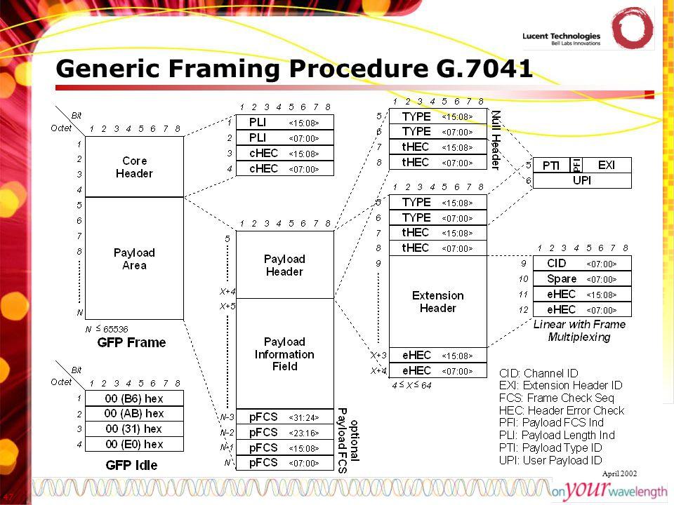 47 April 2002 Generic Framing Procedure G.7041