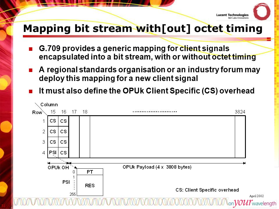 51 April 2002 Mapping bit stream with[out] octet timing G.709 provides a generic mapping for client signals encapsulated into a bit stream, with or wi
