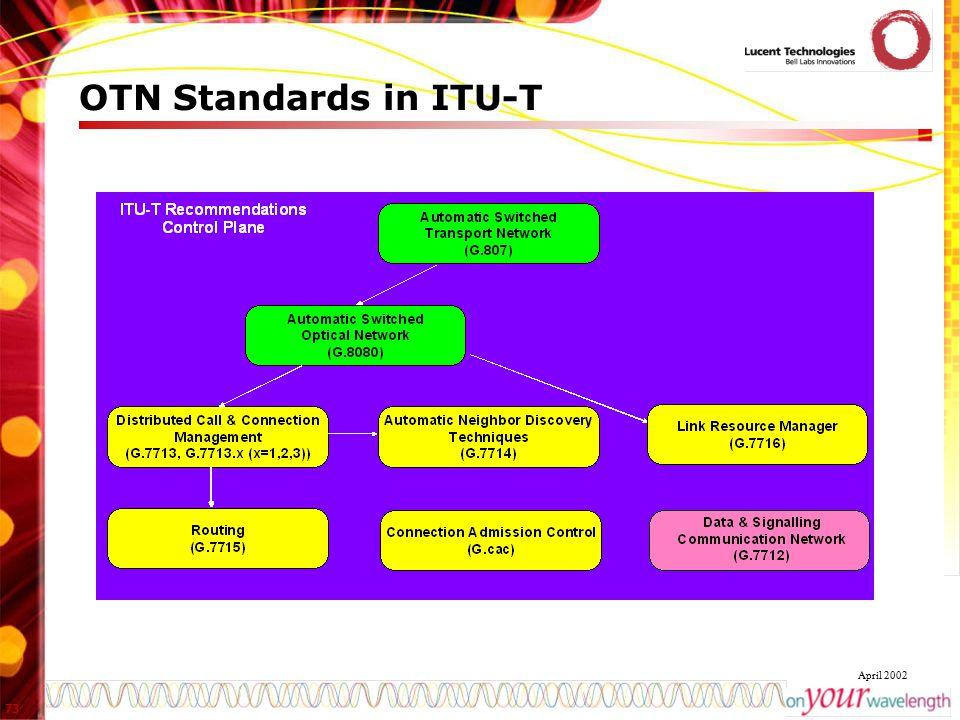 73 April 2002 OTN Standards in ITU-T