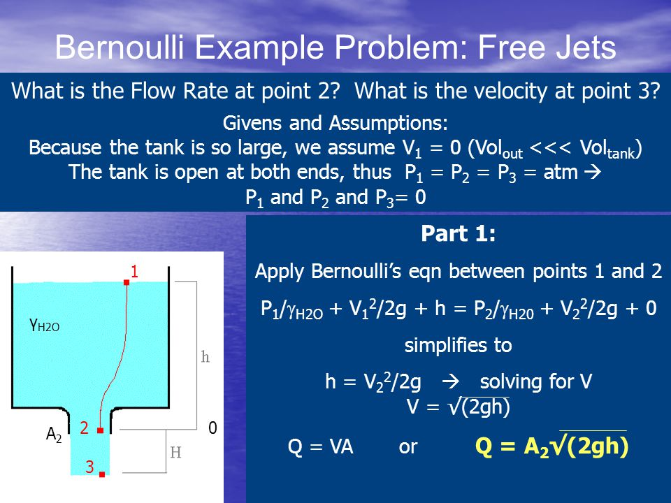 Bernoulli Example Problem: Free Jets What is the Flow Rate at point 2? What is the velocity at point 3? 1 2 3 γ H2O Part 1: Apply Bernoulli's eqn betw