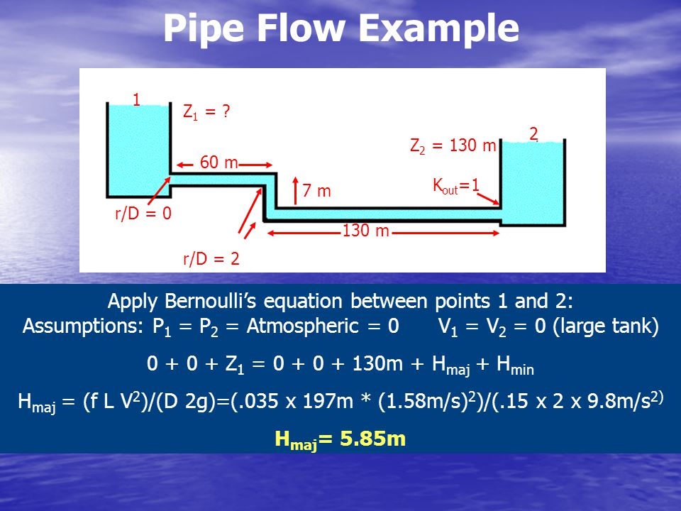 Pipe Flow Example 1 2 Z 2 = 130 m 130 m 7 m 60 m r/D = 2 Z 1 = ? K out =1 r/D = 0 Apply Bernoulli's equation between points 1 and 2: Assumptions: P 1