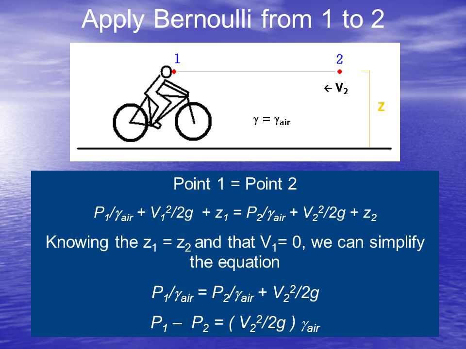 Apply Bernoulli from 1 to 2  V 2 Z Point 1 = Point 2 P 1 /  air + V 1 2 /2g + z 1 = P 2 /  air + V 2 2 /2g + z 2 Knowing the z 1 = z 2 and that V 1