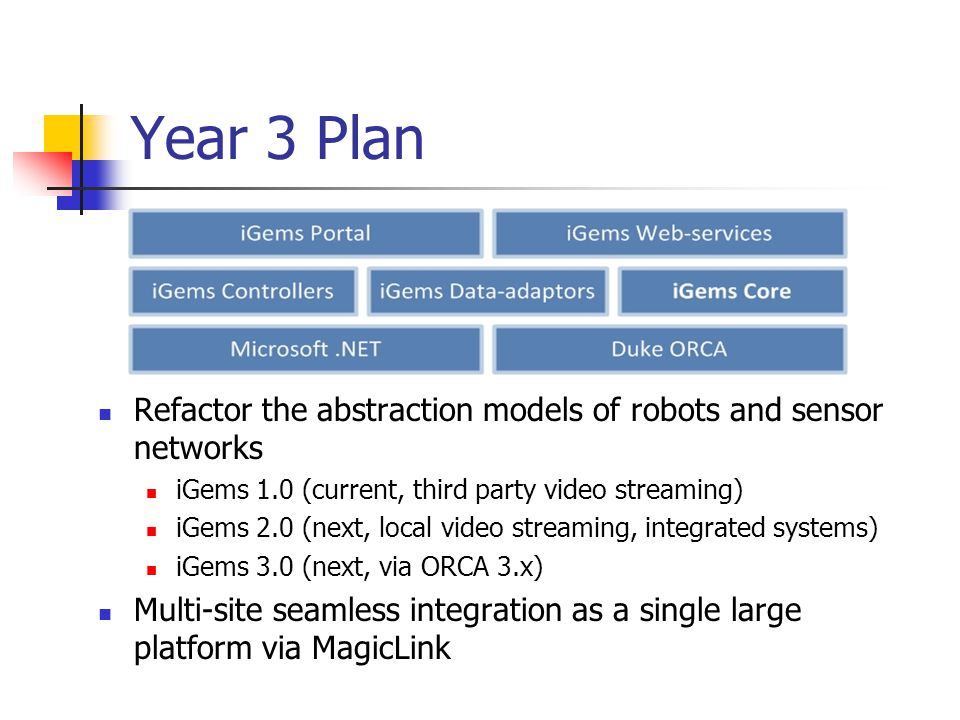 Year 3 Plan (Cont'd) Connectivity plan Join GENI campus for UF OKGems joins GENI via ORCA as GemsCloud (available to public) Code release and documents New devices VitalTrack: Doppler Radars 4