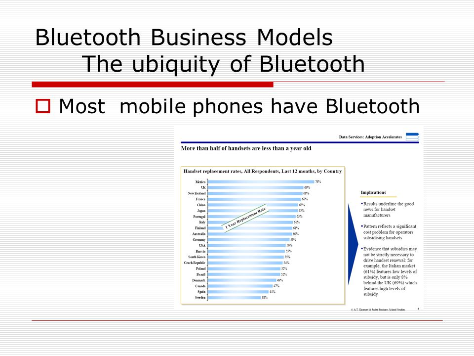 Bluetooth Business Models The ubiquity of Bluetooth  Most mobile phones have Bluetooth