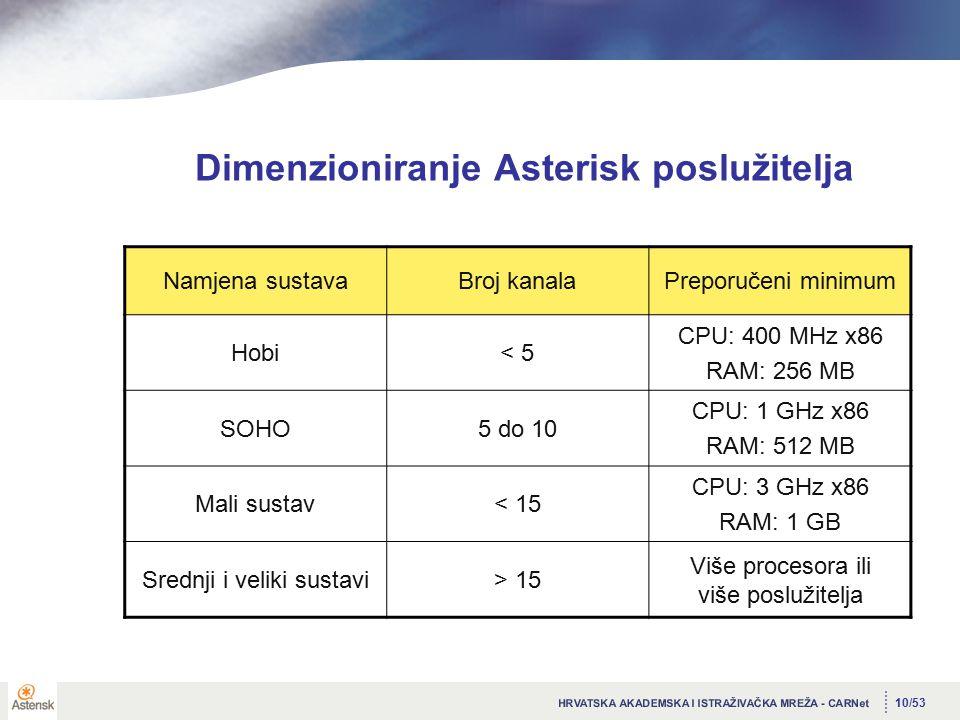 10/53 Dimenzioniranje Asterisk poslužitelja Namjena sustavaBroj kanalaPreporučeni minimum Hobi< 5 CPU: 400 MHz x86 RAM: 256 MB SOHO5 do 10 CPU: 1 GHz x86 RAM: 512 MB Mali sustav< 15 CPU: 3 GHz x86 RAM: 1 GB Srednji i veliki sustavi> 15 Više procesora ili više poslužitelja