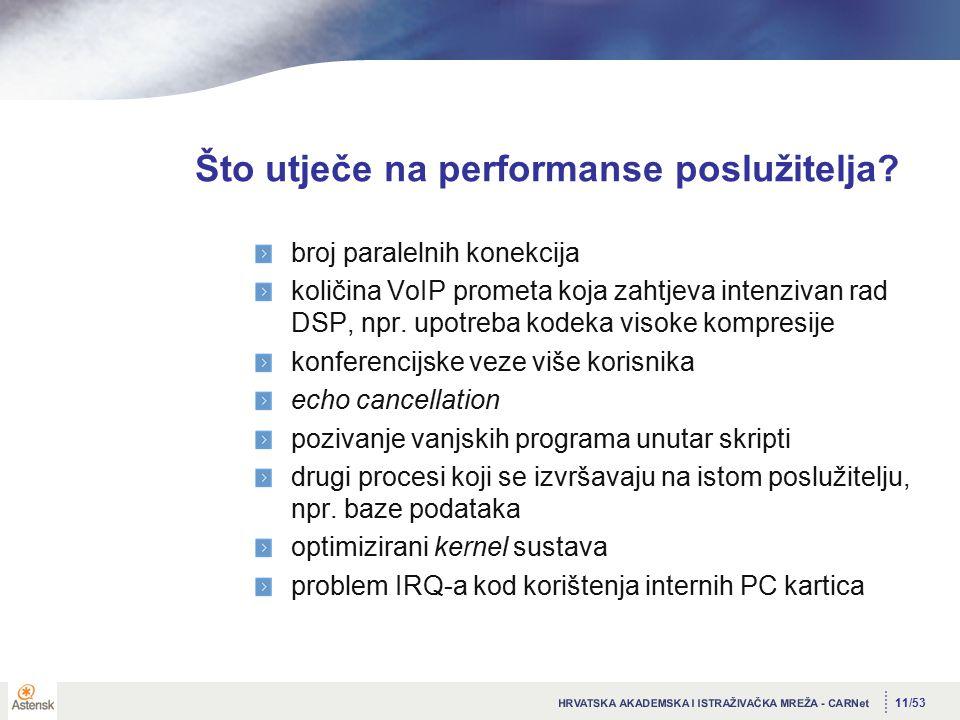 11/53 Što utječe na performanse poslužitelja.