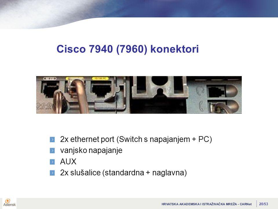 20/53 Cisco 7940 (7960) konektori 2x ethernet port (Switch s napajanjem + PC) vanjsko napajanje AUX 2x slušalice (standardna + naglavna)