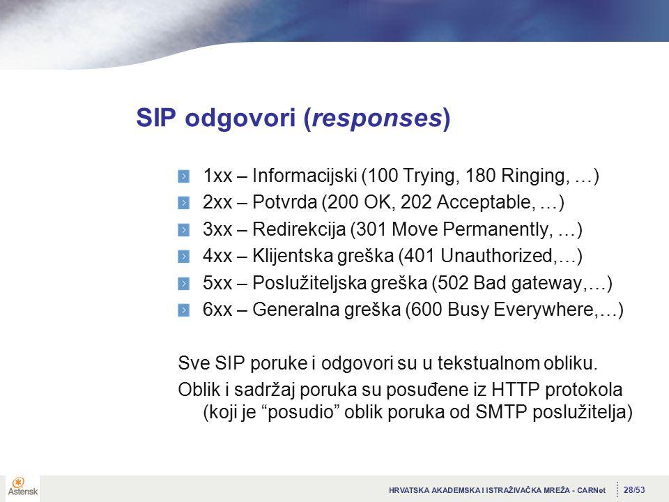28/53 SIP odgovori (responses) 1xx – Informacijski (100 Trying, 180 Ringing, …) 2xx – Potvrda (200 OK, 202 Acceptable, …) 3xx – Redirekcija (301 Move Permanently, …) 4xx – Klijentska greška (401 Unauthorized,…) 5xx – Poslužiteljska greška (502 Bad gateway,…) 6xx – Generalna greška (600 Busy Everywhere,…) Sve SIP poruke i odgovori su u tekstualnom obliku.