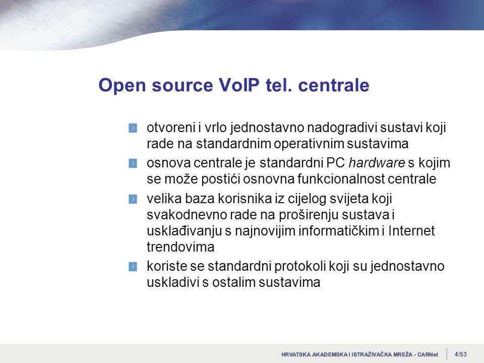 4/53 Open source VoIP tel.