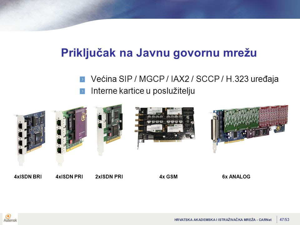 47/53 Priključak na Javnu govornu mrežu Većina SIP / MGCP / IAX2 / SCCP / H.323 uređaja Interne kartice u poslužitelju 4xISDN BRI 4xISDN PRI 2xISDN PRI 4x GSM 6x ANALOG