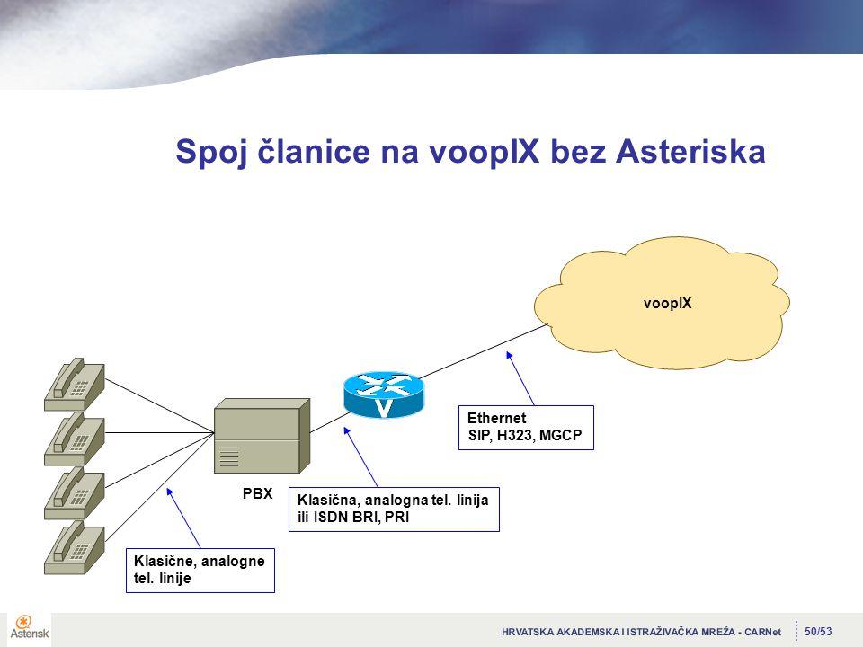 50/53 Spoj članice na voopIX bez Asteriska voopIX PBX Klasične, analogne tel.