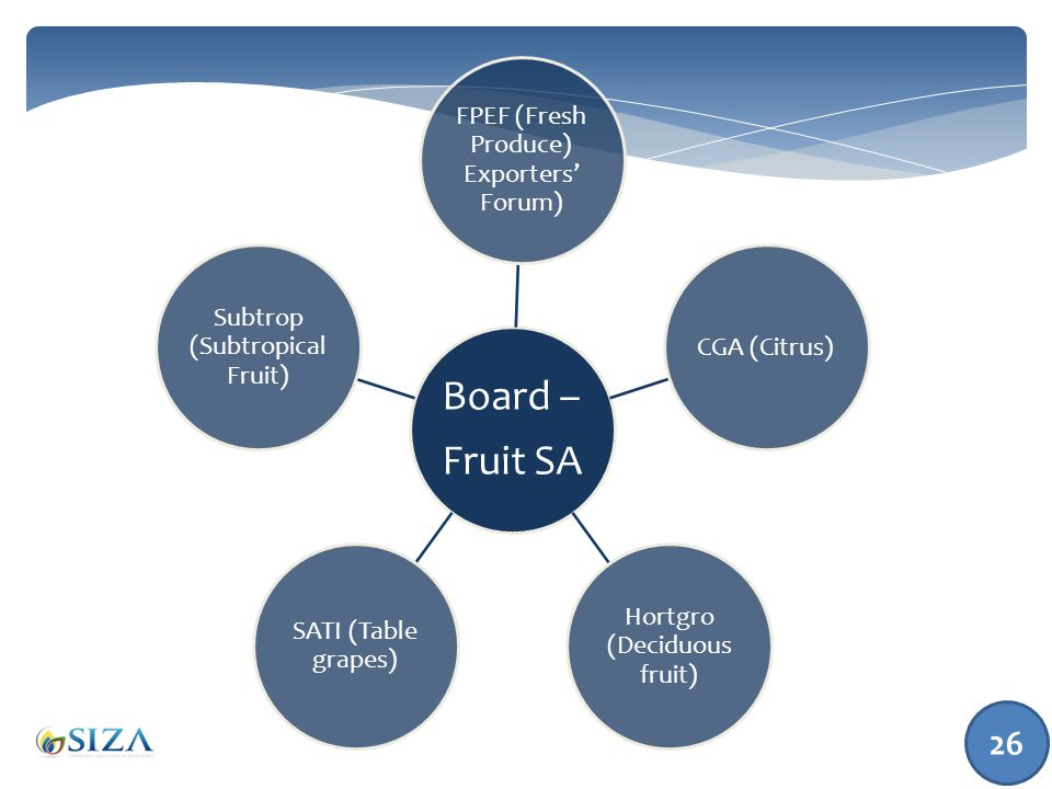 26 Board – Fruit SA FPEF (Fresh Produce) Exporters' Forum) CGA (Citrus) Hortgro (Deciduous fruit) SATI (Table grapes) Subtrop (Subtropical Fruit)