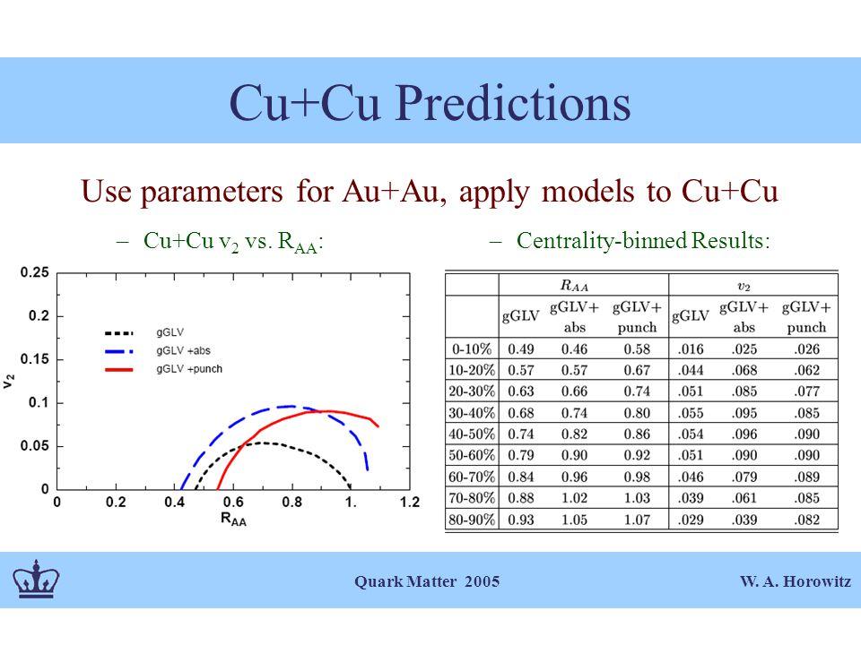 W. A. Horowitz Quark Matter 2005 Cu+Cu Predictions –Cu+Cu v 2 vs.
