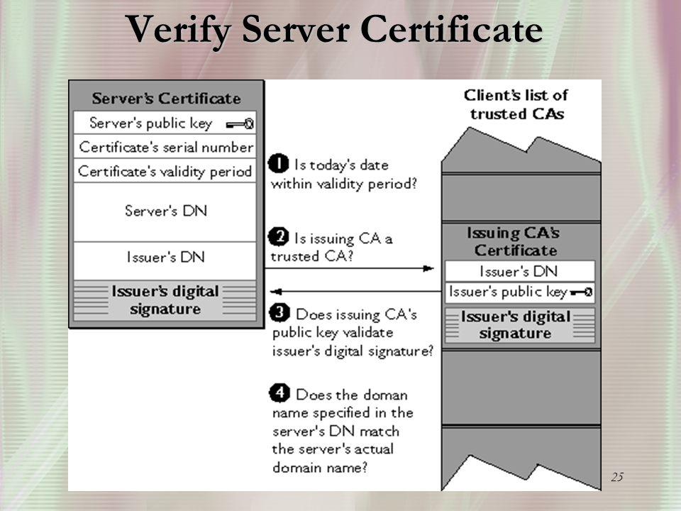 25 Verify Server Certificate