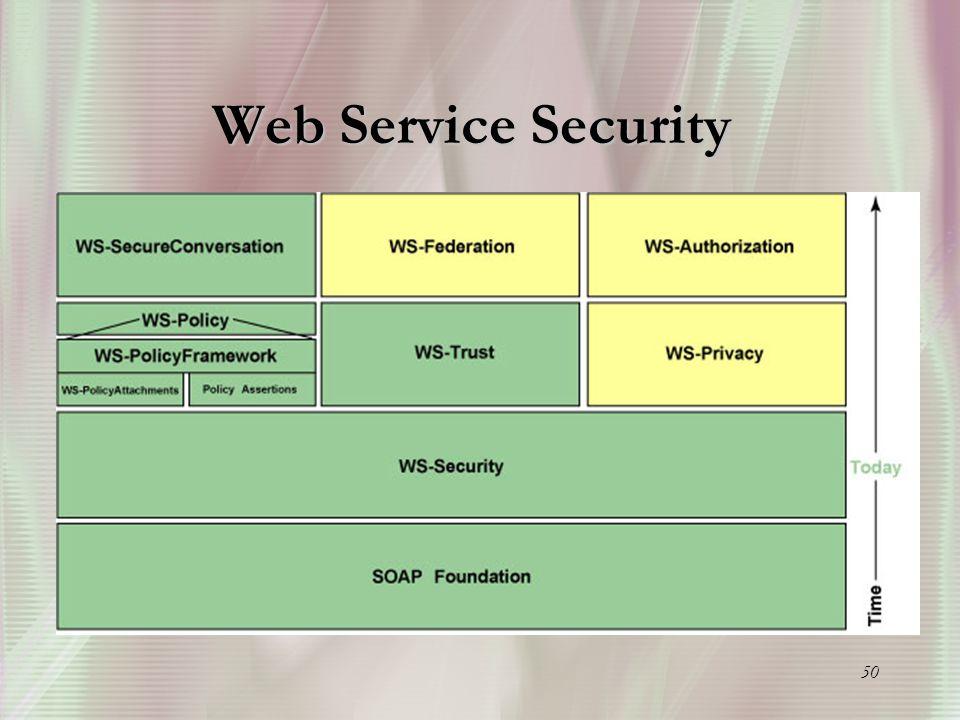 50 Web Service Security
