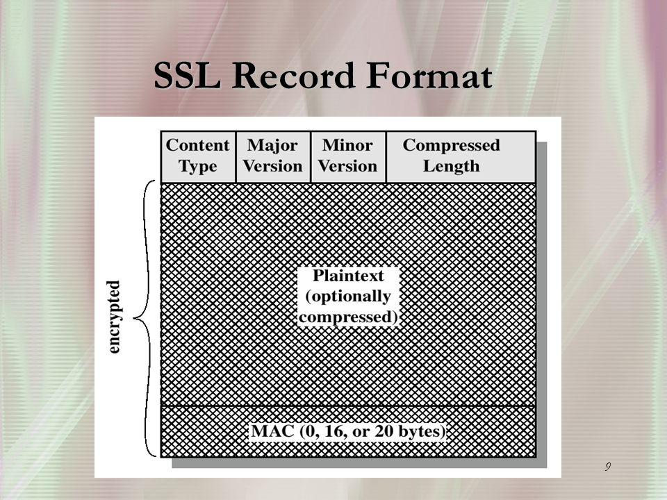 9 SSL Record Format