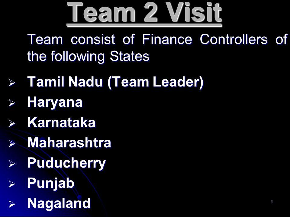 1 Team 2 Visit Team consist of Finance Controllers of the following States TTTTamil Nadu (Team Leader) HHHHaryana KKKKarnataka MMMMaharashtra PPPPuducherry PPPPunjab NNNNagaland