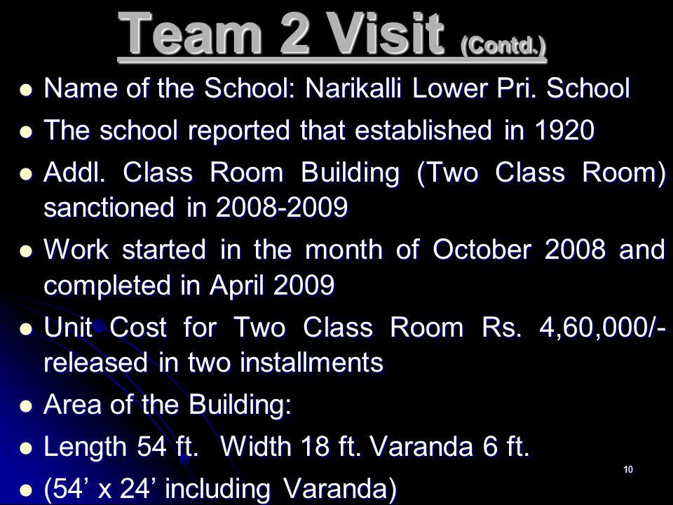 10 Team 2 Visit (Contd.) Name of the School: Narikalli Lower Pri.