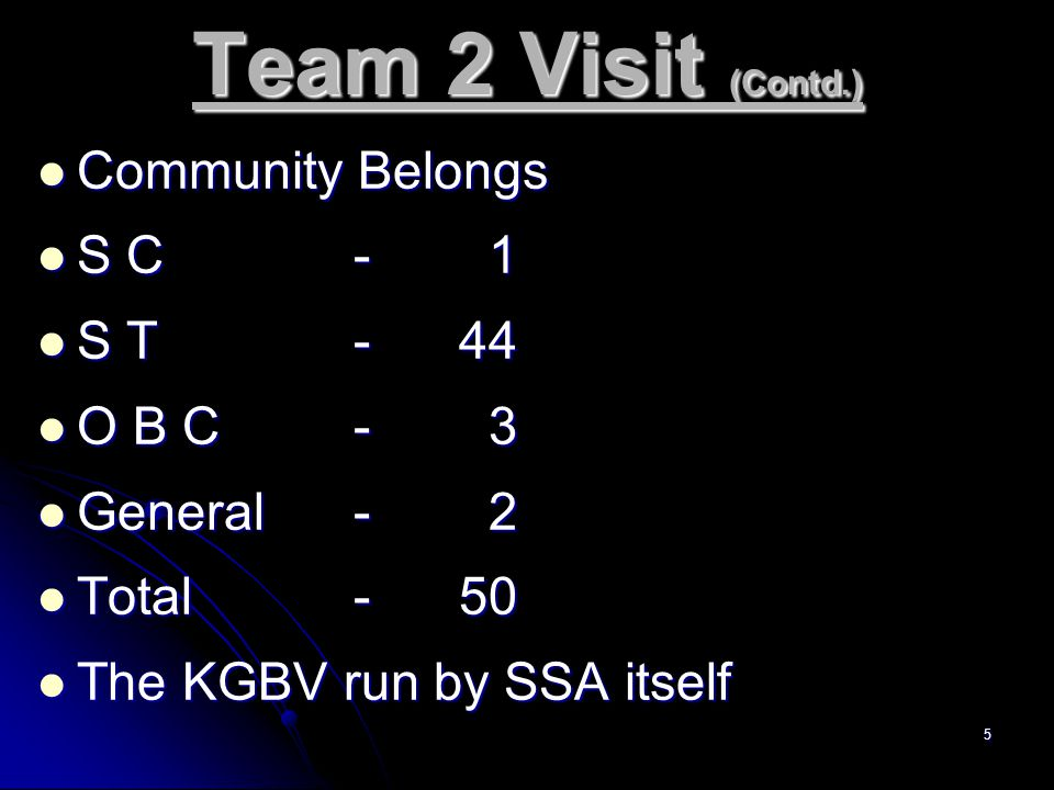5 Team 2 Visit (Contd.) Community Belongs Community Belongs S C- 1 S C- 1 S T-44 S T-44 O B C- 3 O B C- 3 General- 2 General- 2 Total-50 Total-50 The KGBV run by SSA itself The KGBV run by SSA itself