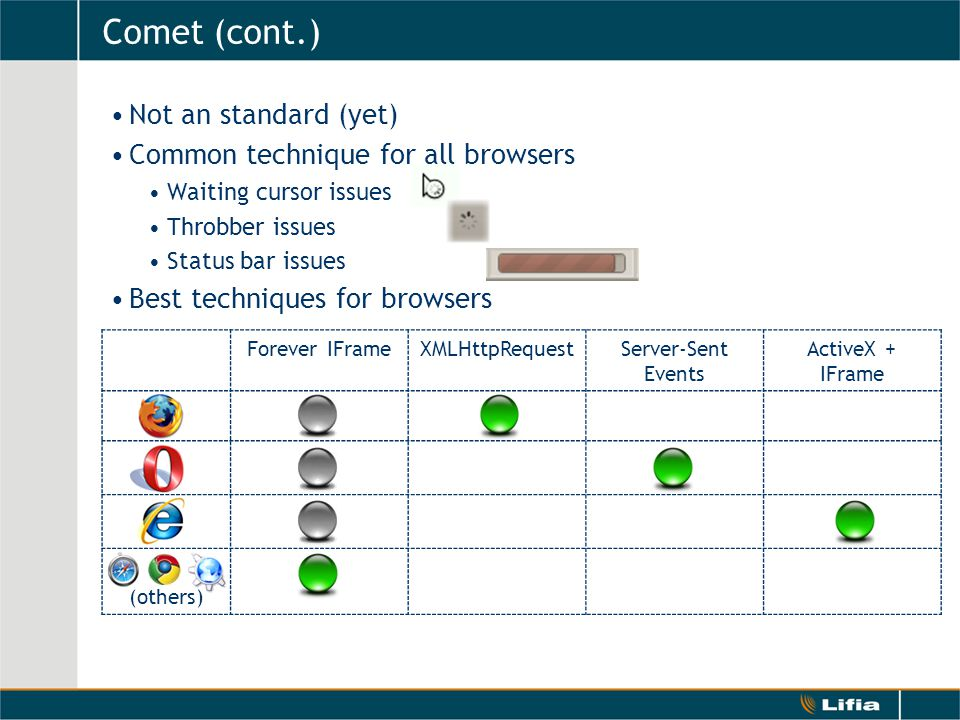 Comet (cont.) Not an standard (yet) Common technique for all browsers Waiting cursor issues Throbber issues Status bar issues Best techniques for browsers Forever IFrameXMLHttpRequestServer-Sent Events ActiveX + IFrame (others)