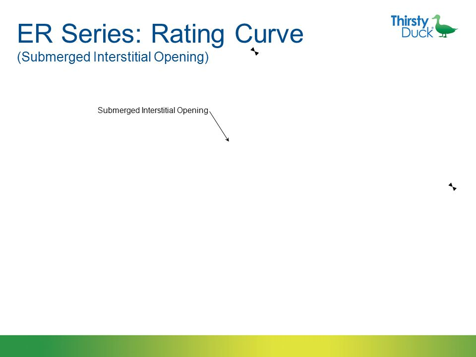 ER Series: Rating Curve (Free Discharge Condition)