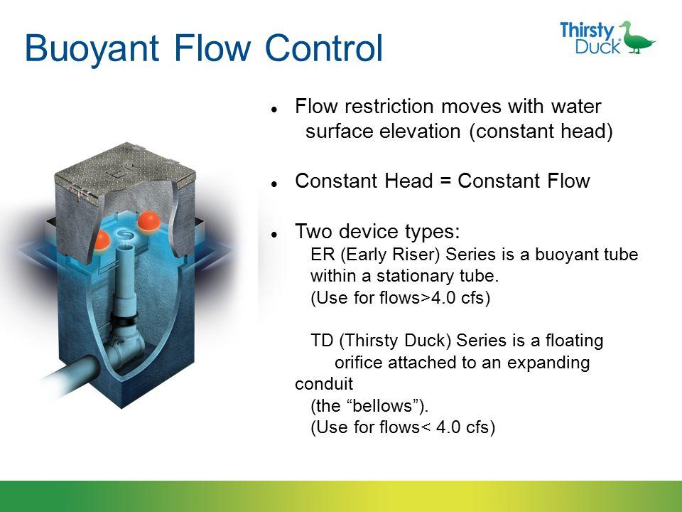ER Series Flow Restrictor