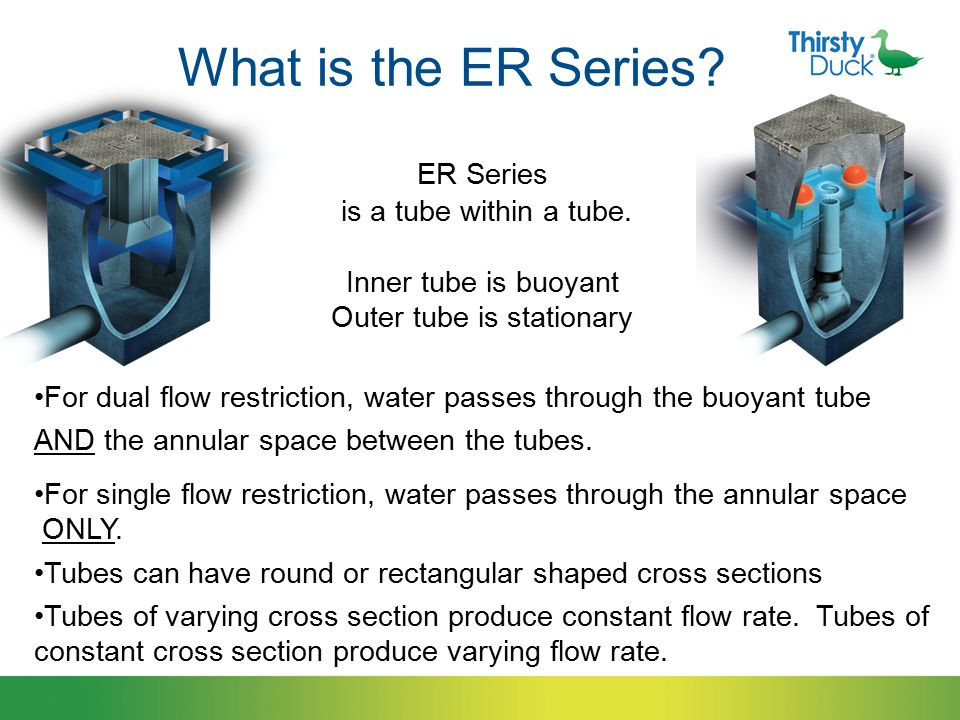 ER Series: Rating Curve (Submerged Inner Orifice) Submerged Inner Orifice Submerged Interstitial Opening